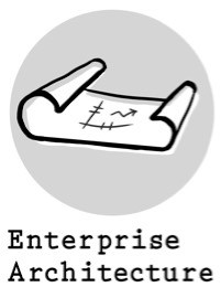 enterprisearchitecture_small