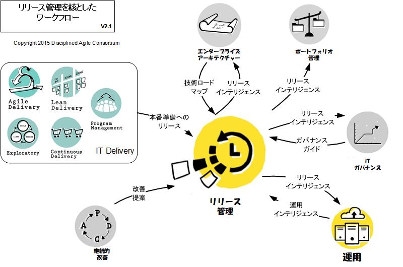 goal-it-release-management-v2-1-jp-external